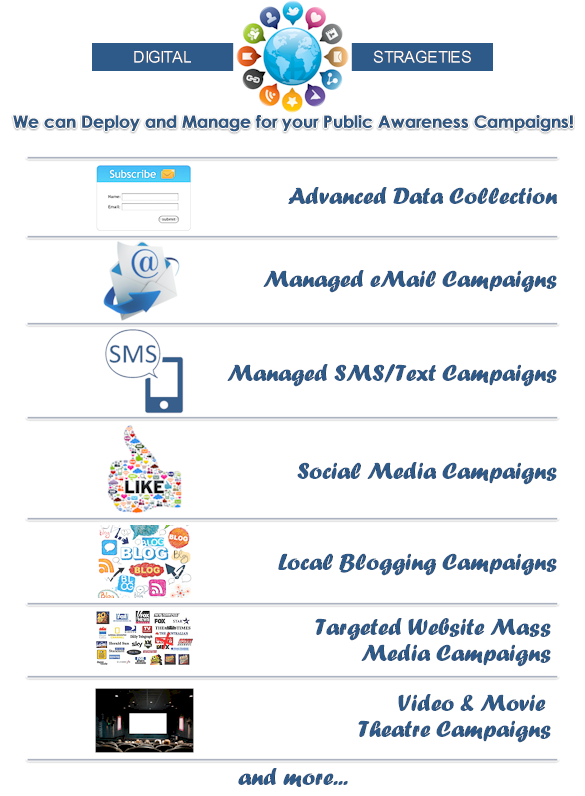 Public Awareness Campaign Digital Strategies